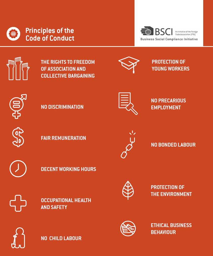 BSCI-Code-of-Conduct