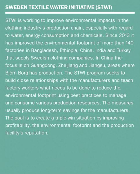 Sweden-Textile-Water-Initiative